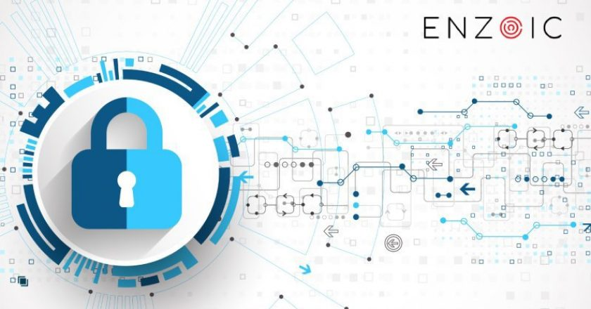 PasswordPing Enters a New Era as Enzoic